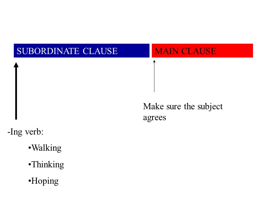 MAIN CLAUSESUBORDINATE CLAUSE -Ing verb: Make sure the subject agrees Walking Thinking Hoping