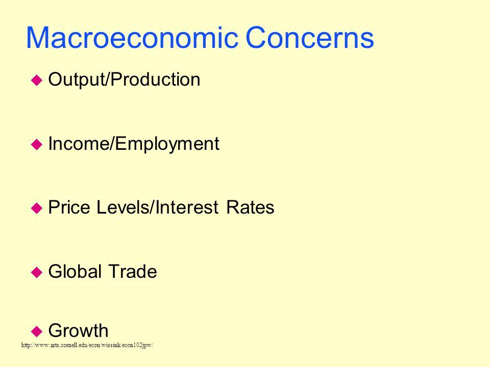 http://www.arts.cornell.edu/econ/wissink/econ102jpw/ A Very Brief Macroeconomic History u F.D.R. and The New Deal u WWII and its aftermath u Keynesian