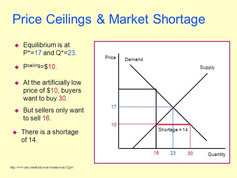 http://www.arts.cornell.edu/econ/wissink/econ102jpw/ Important GDP Notes u Market prices...