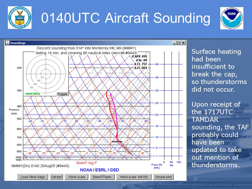 0140UTC Aircraft Sounding Surface heating had been insufficient to break the cap, so thunderstorms did not occur.