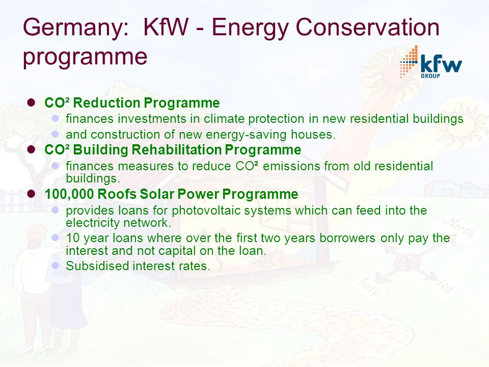 Germany: KfW - Energy Conservation programme CO² Reduction Programme finances investments in climate protection in new residential buildings and construction of new energy-saving houses.