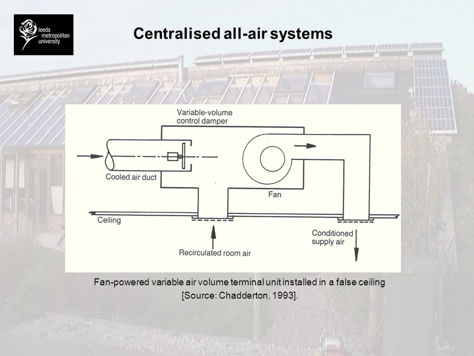 Centralised all-air systems Fan-powered variable air volume terminal unit installed in a false ceiling [Source: Chadderton, 1993].