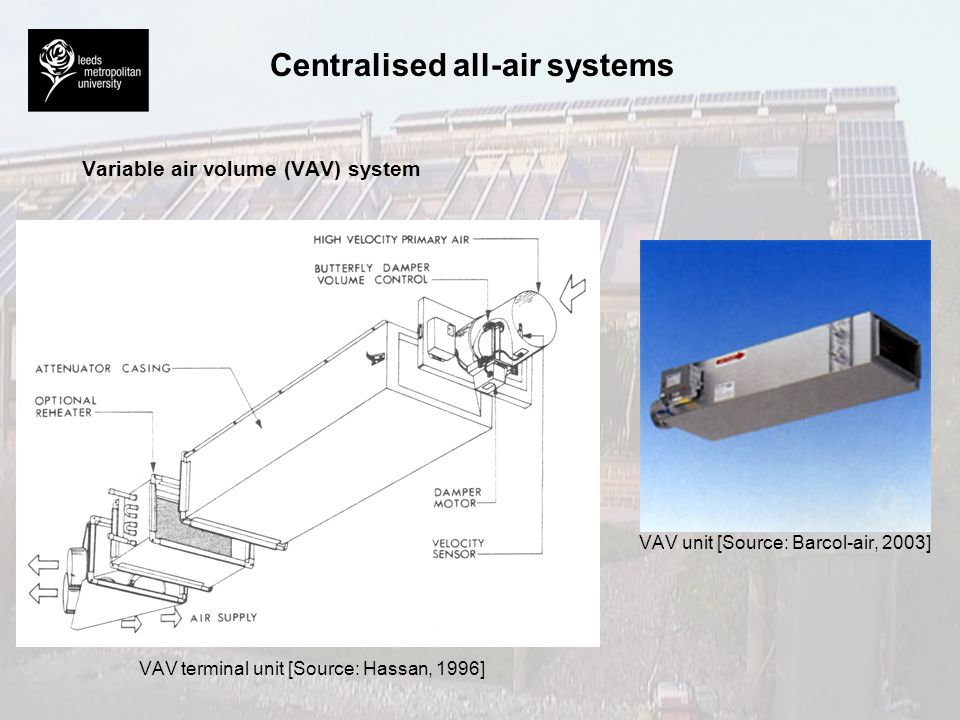 Centralised all-air systems Variable air volume (VAV) system VAV unit [Source: Barcol-air, 2003] VAV terminal unit [Source: Hassan, 1996]