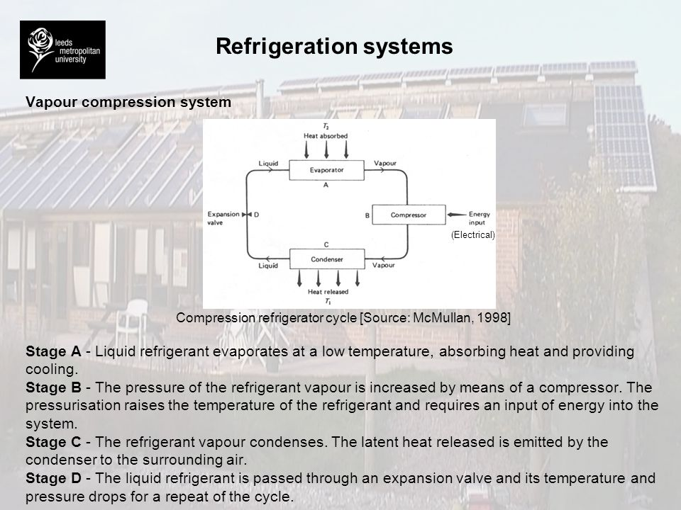 Refrigeration systems Vapour compression system Compression refrigerator cycle [Source: McMullan, 1998] Stage A - Liquid refrigerant evaporates at a l