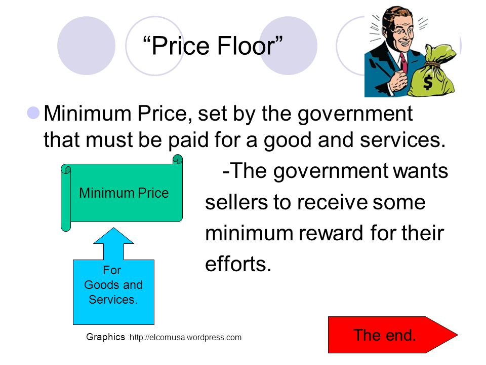 Price Floor Minimum Price, set by the government that must be paid for a good and services.