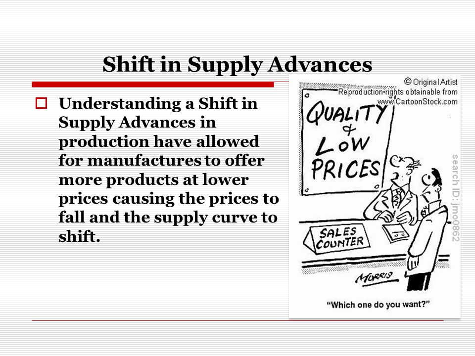 Shift in Supply Advances Understanding a Shift in Supply Advances in production have allowed for manufactures to offer more products at lower prices causing the prices to fall and the supply curve to shift.
