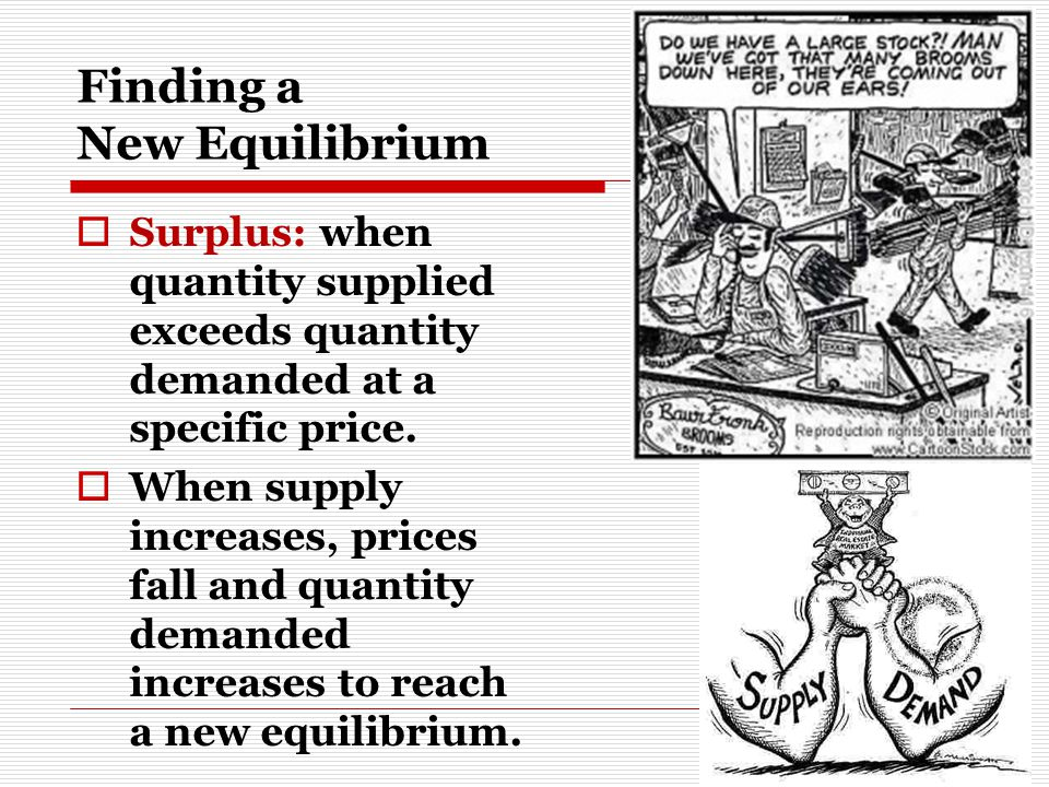 Finding a New Equilibrium Surplus: when quantity supplied exceeds quantity demanded at a specific price.