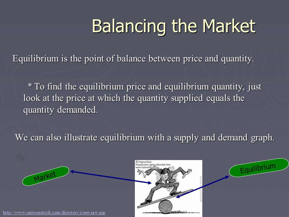 Chapter 6 Section 3: The Role of Prices