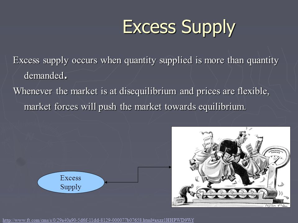 Excess Supply Excess supply occurs when quantity supplied is more than quantity demanded.