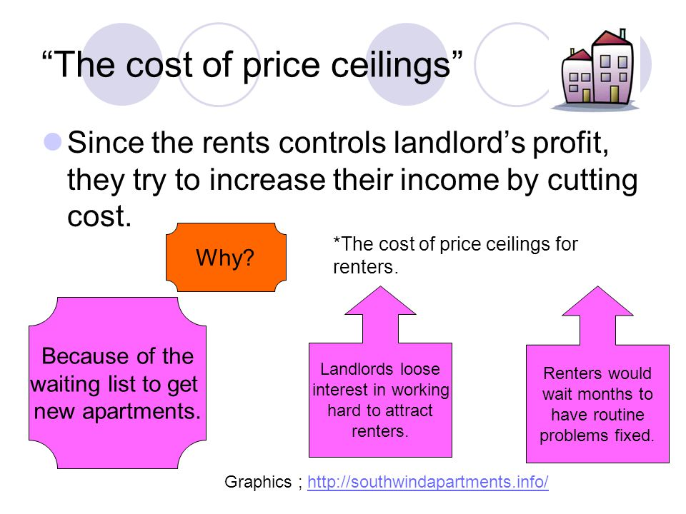 Ending Rent Control Benefits: -Increases the number of apartments on the market by 10 000.