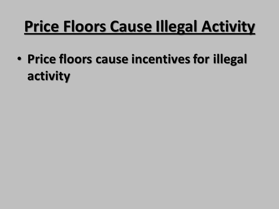 Price Floors Cause Illegal Activity Price floors cause incentives for illegal activity Price floors cause incentives for illegal activity