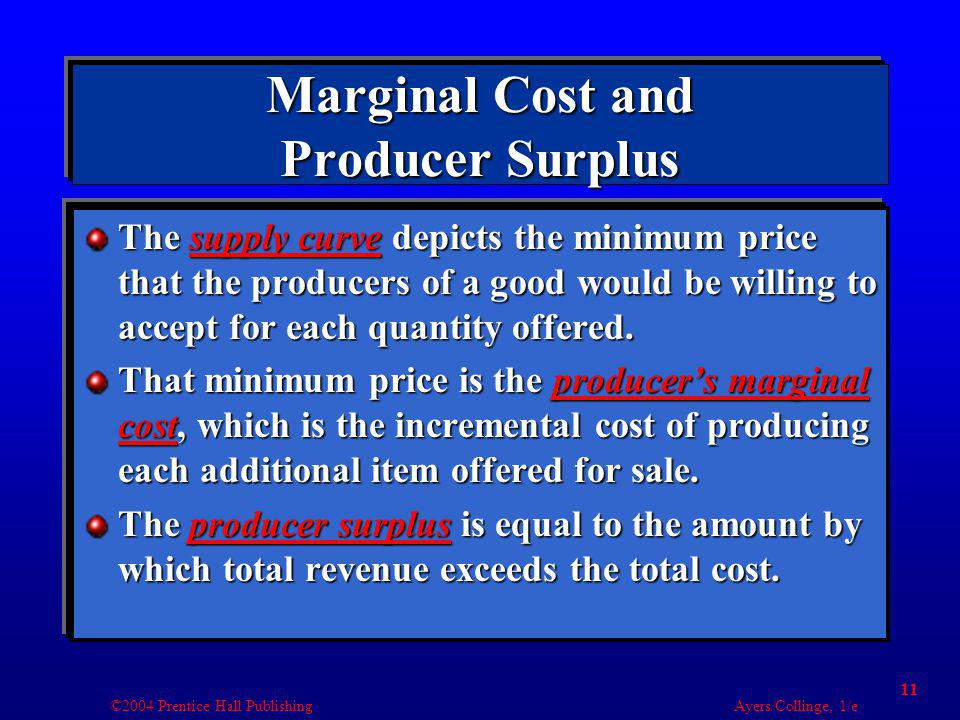 ©2004 Prentice Hall Publishing Ayers/Collinge, 1/e 11 Marginal Cost and Producer Surplus The supply curve depicts the minimum price that the producers