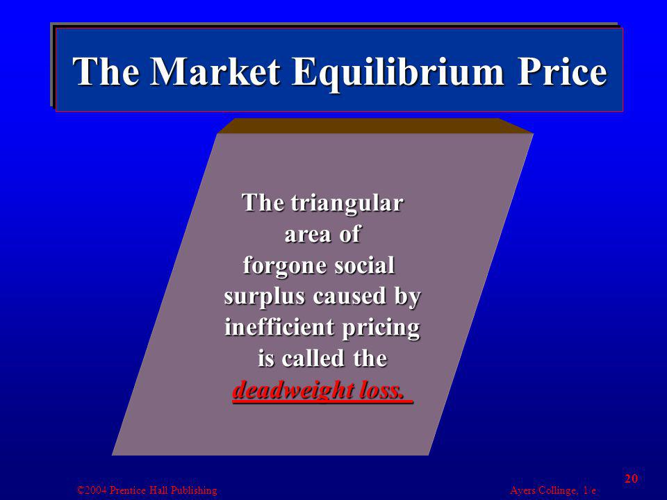 ©2004 Prentice Hall Publishing Ayers/Collinge, 1/e 20 The Market Equilibrium Price The triangular area of area of forgone social surplus caused by ine