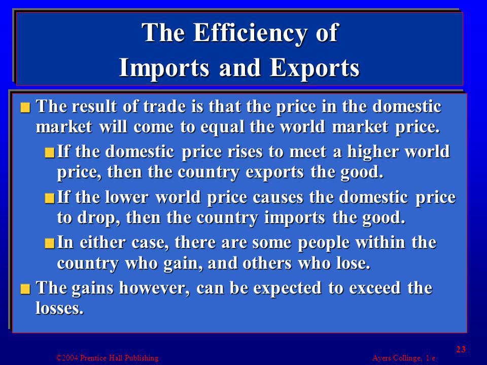 ©2004 Prentice Hall Publishing Ayers/Collinge, 1/e 23 The Efficiency of Imports and Exports The result of trade is that the price in the domestic market will come to equal the world market price.