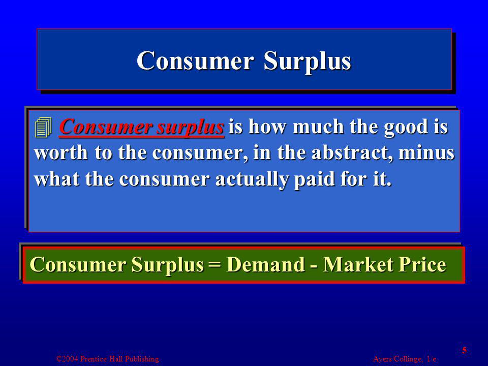 ©2004 Prentice Hall Publishing Ayers/Collinge, 1/e 5 Consumer Surplus 4 Consumer surplus is how much the good is worth to the consumer, in the abstract, minus what the consumer actually paid for it.