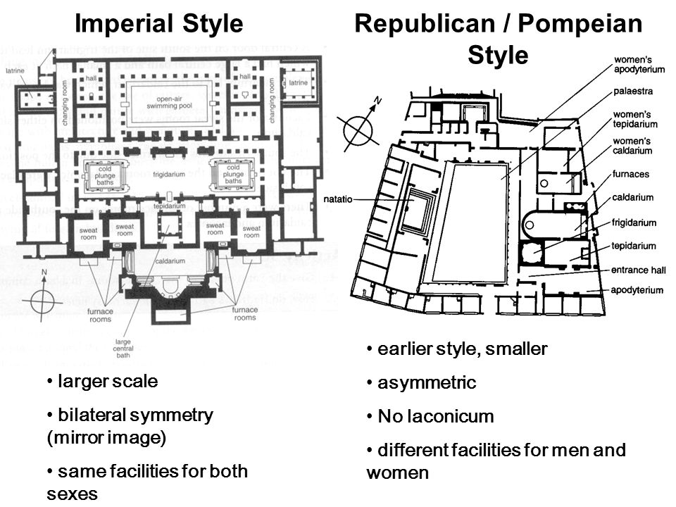 Imperial StyleRepublican / Pompeian Style larger scale bilateral symmetry (mirror image) same facilities for both sexes earlier style, smaller asymmet