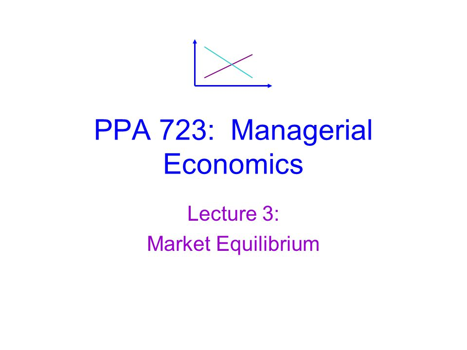 Managerial Economics, Lecture 3: Market Equilibrium Limits of Supply and Demand Model Supply and demand model directly applies only in competitive markets Competitive markets: homogeneous goods, many buyers and sellers (price takers)