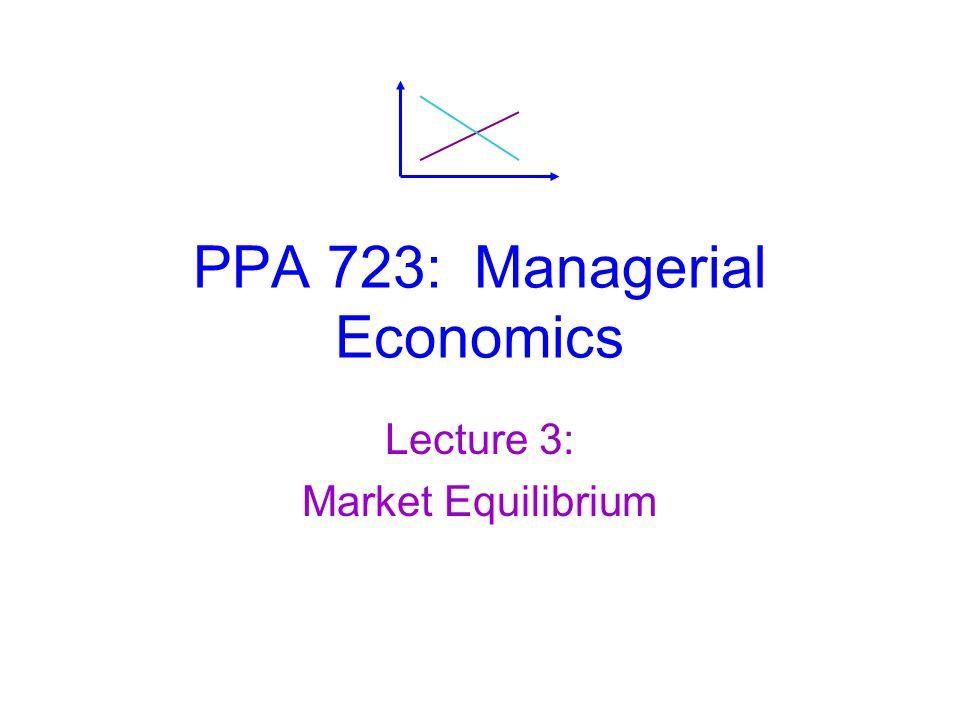 PPA 723: Managerial Economics Lecture 3: Market Equilibrium