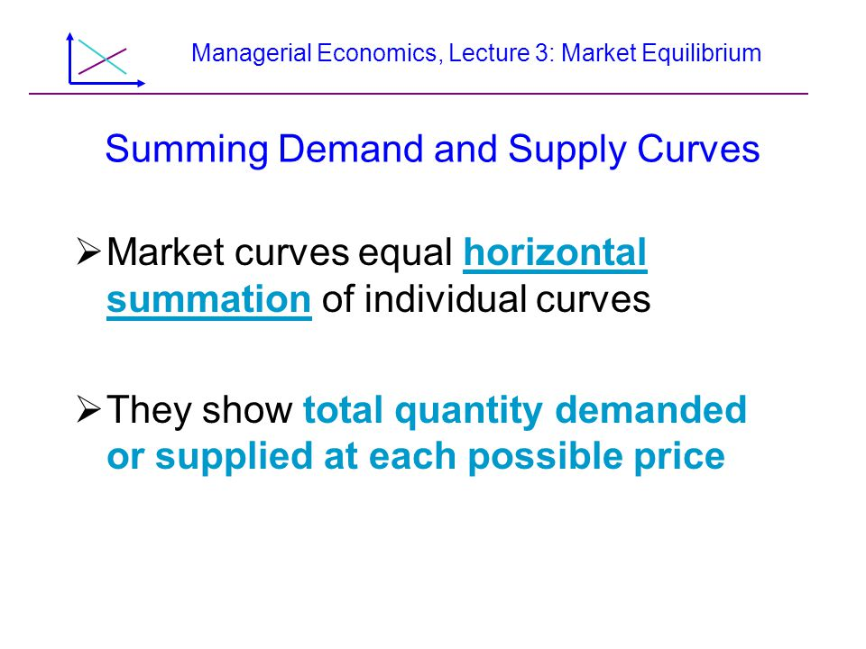 Managerial Economics, Lecture 3: Market Equilibrium Summing Demand and Supply Curves Market curves equal horizontal summation of individual curves They show total quantity demanded or supplied at each possible price