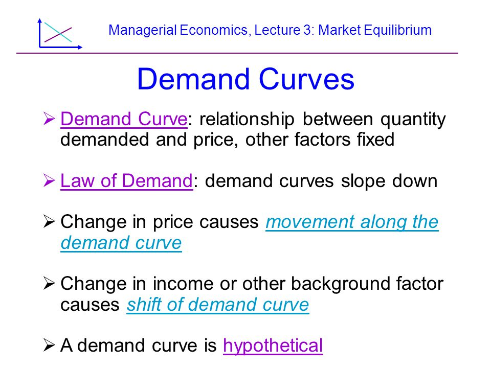 Managerial Economics, Lecture 3: Market Equilibrium Demand Curves Demand Curve: relationship between quantity demanded and price, other factors fixed Law of Demand: demand curves slope down Change in price causes movement along the demand curve Change in income or other background factor causes shift of demand curve A demand curve is hypothetical