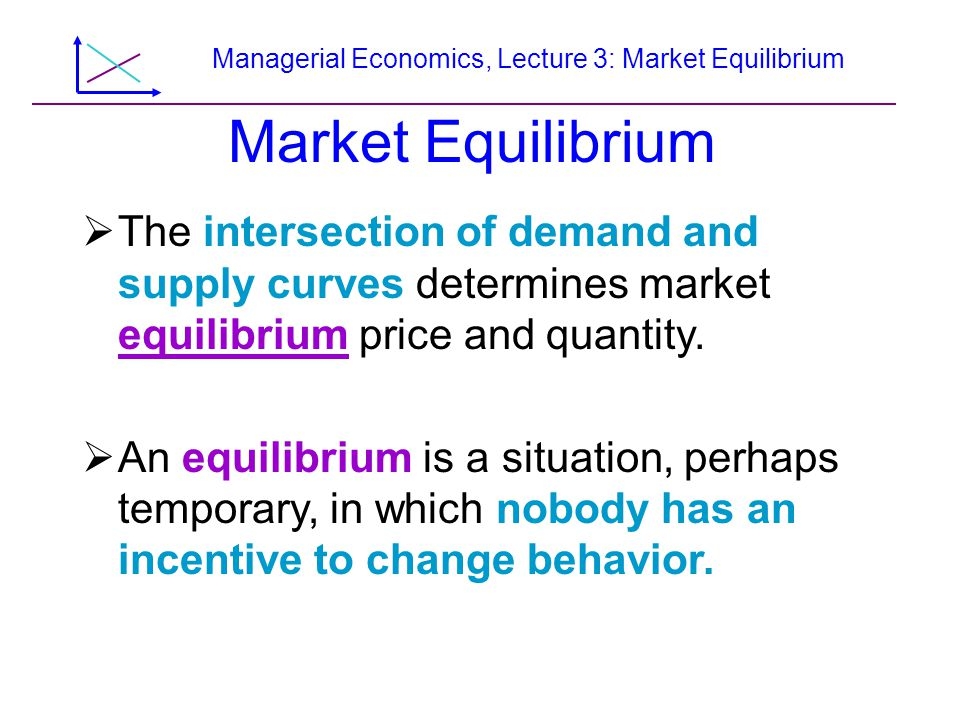 Managerial Economics, Lecture 3: Market Equilibrium Market Equilibrium The intersection of demand and supply curves determines market equilibrium price and quantity.