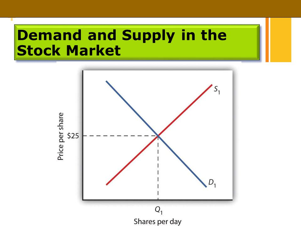 © 2013, published by Flat World Knowledge + A Change in Expectations Affects the Price of Corporate Stock