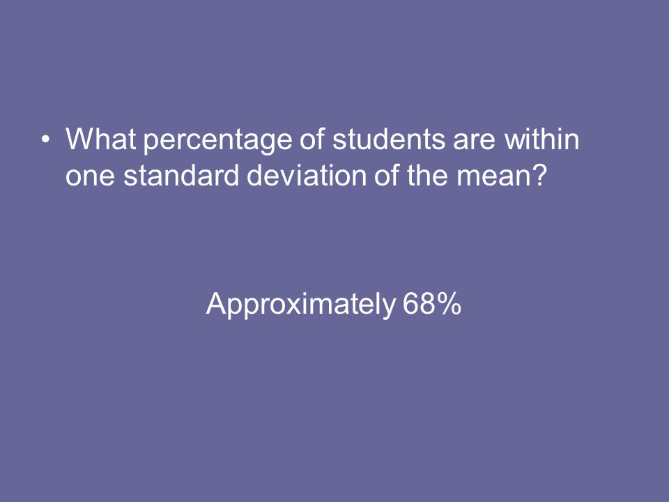 What percentage of students are within one standard deviation of the mean? Approximately 68%