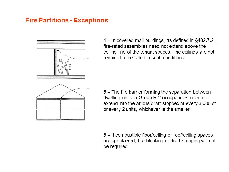 Fire Partitions - Exceptions 4 – In covered mall buildings, as defined in §402.7.2, fire-rated assemblies need not extend above the ceiling line of th