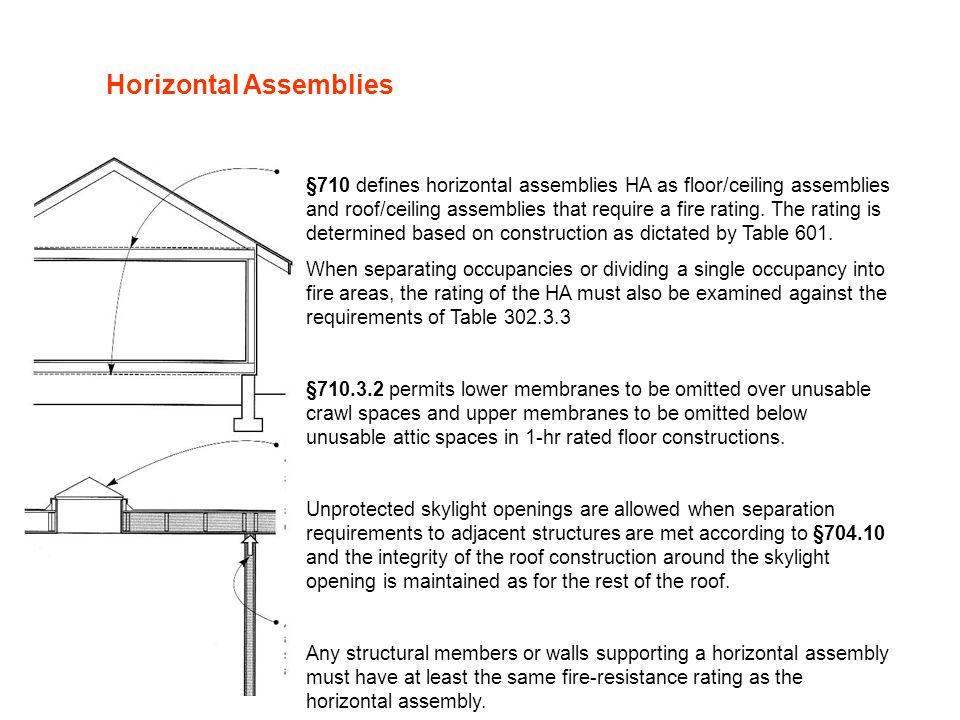 Horizontal Assemblies §710 defines horizontal assemblies HA as floor/ceiling assemblies and roof/ceiling assemblies that require a fire rating. The ra