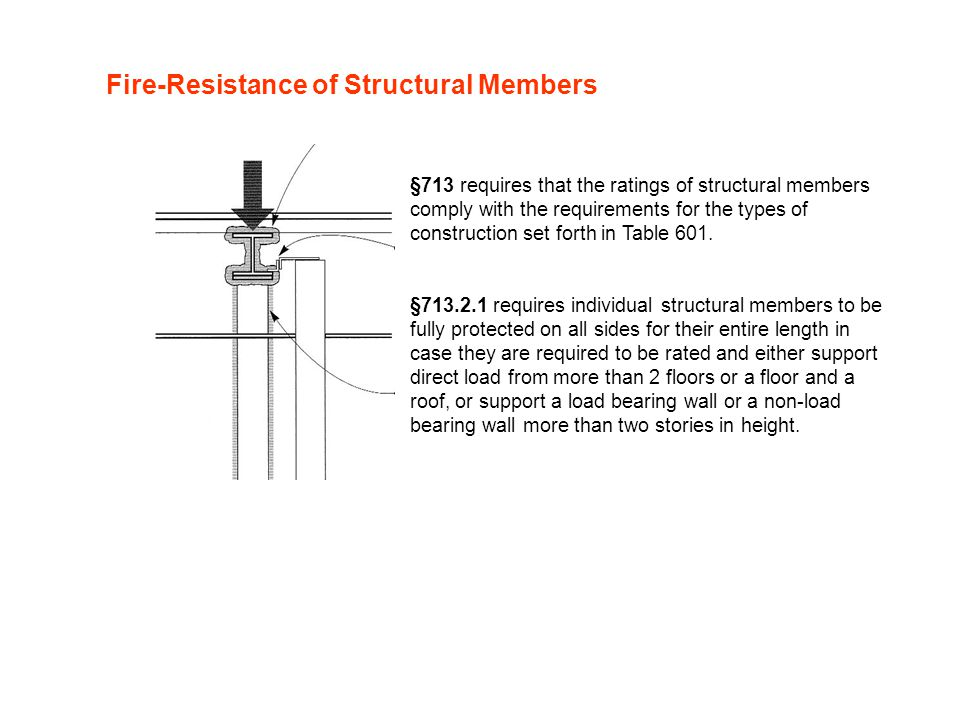 Fire-Resistance of Structural Members §713 requires that the ratings of structural members comply with the requirements for the types of construction