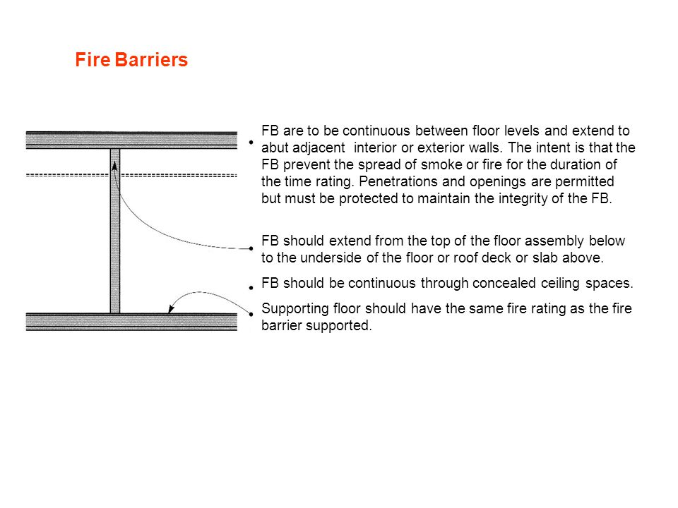 Fire Barriers FB are to be continuous between floor levels and extend to abut adjacent interior or exterior walls. The intent is that the FB prevent t