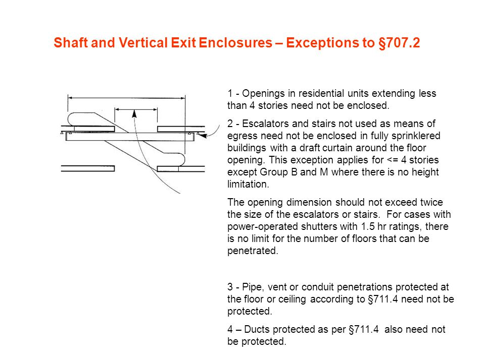 Shaft and Vertical Exit Enclosures – Exceptions to §707.2 1 - Openings in residential units extending less than 4 stories need not be enclosed. 2 - Es