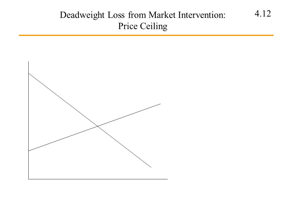 4.12 Deadweight Loss from Market Intervention: Price Ceiling