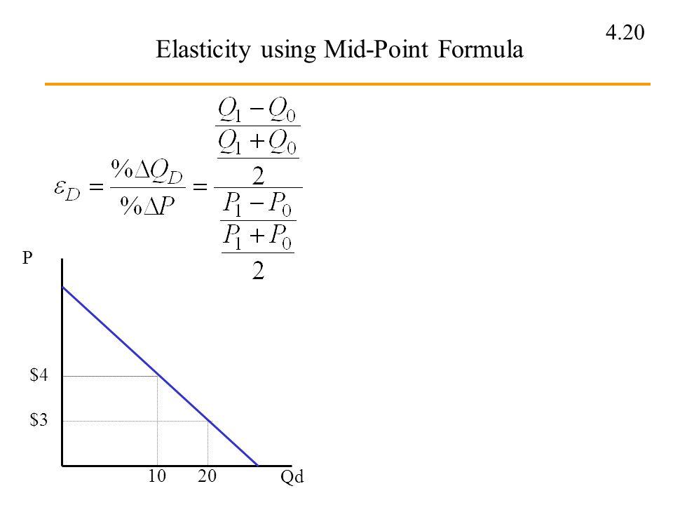 4.20 Elasticity using Mid-Point Formula $3 $4 1020 Qd P