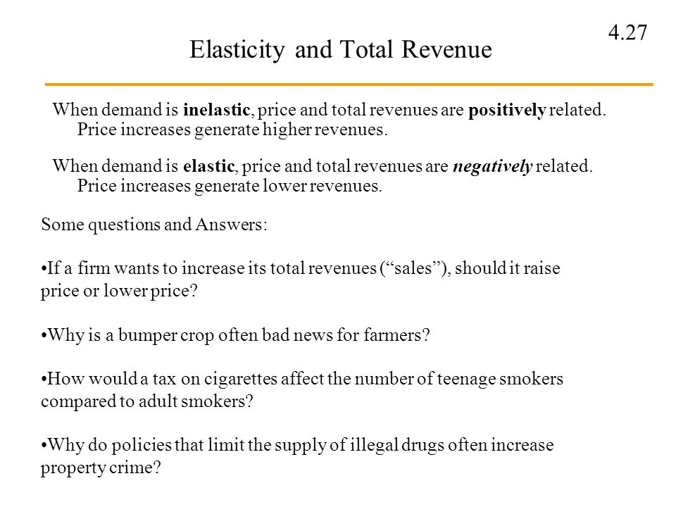 4.27 Elasticity and Total Revenue When demand is inelastic, price and total revenues are positively related. Price increases generate higher revenues.