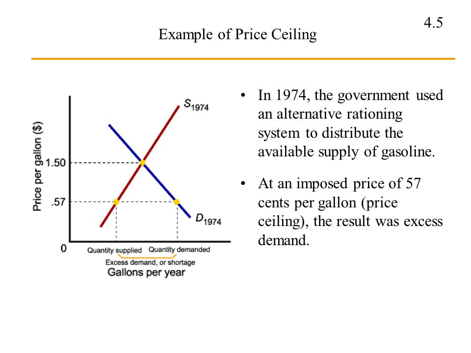 4.6 Alternative Rationing Mechanisms No matter how good the intentions of private organizations and governments, it is very difficult to prevent the price system from operating and to stop the willingness to pay from asserting itself.