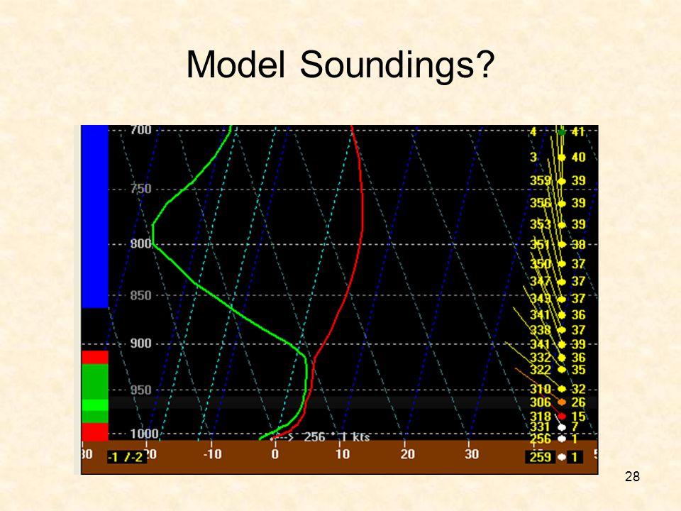 28 Model Soundings?