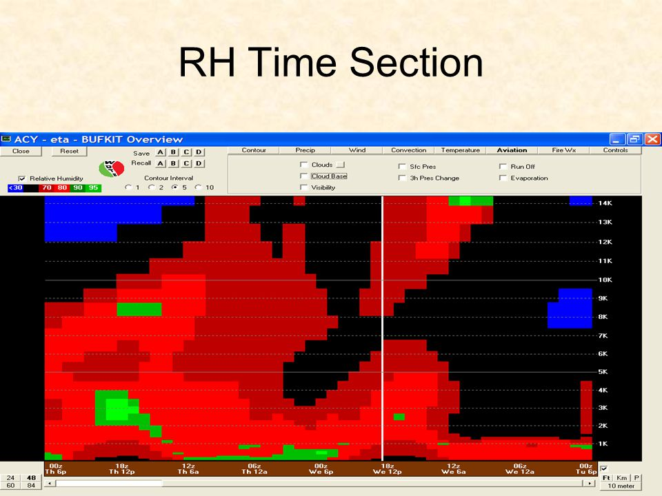 33 RH Time Section