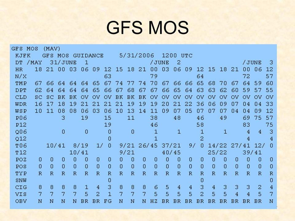 53 GFS MOS
