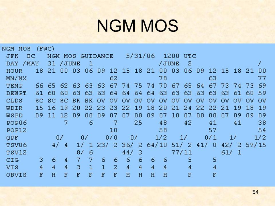 54 NGM MOS