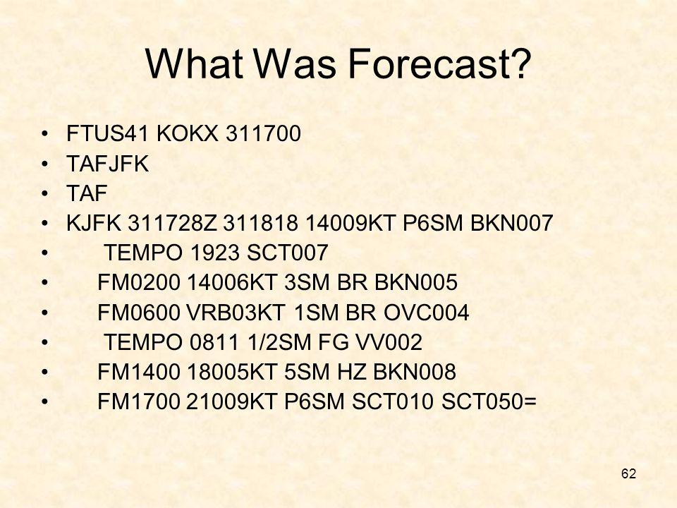 62 What Was Forecast? FTUS41 KOKX 311700 TAFJFK TAF KJFK 311728Z 311818 14009KT P6SM BKN007 TEMPO 1923 SCT007 FM0200 14006KT 3SM BR BKN005 FM0600 VRB0