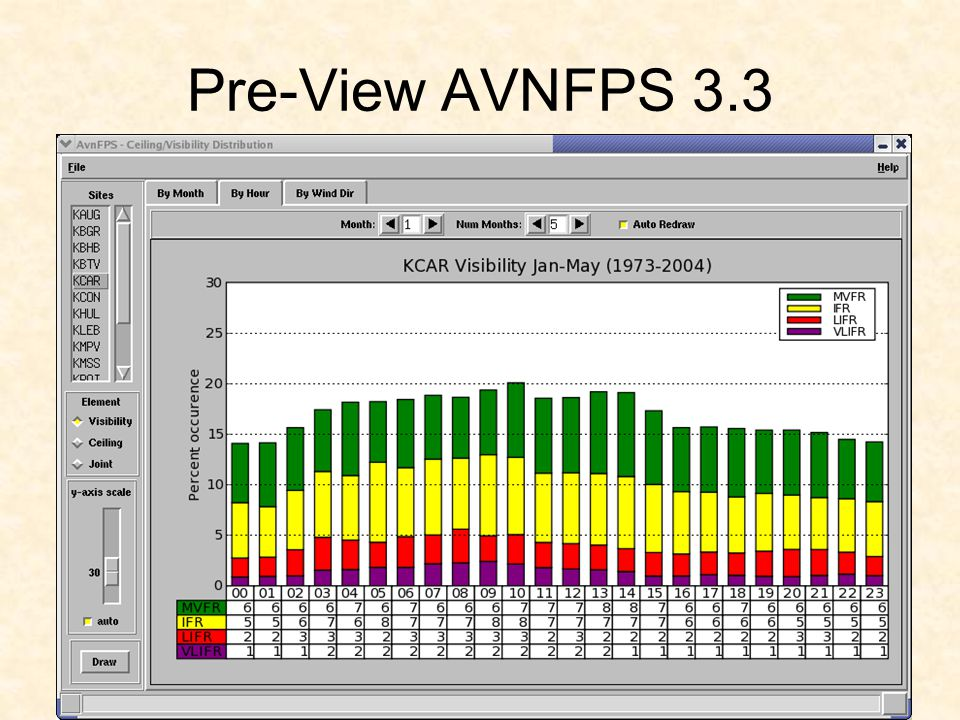 70 Pre-View AVNFPS 3.3