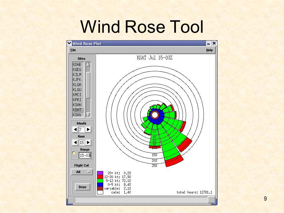 9 Wind Rose Tool
