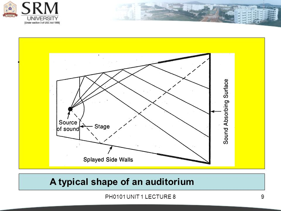 PH0101 UNIT 1 LECTURE 820 Exercise Problem The volume of a room is 1200m 3.