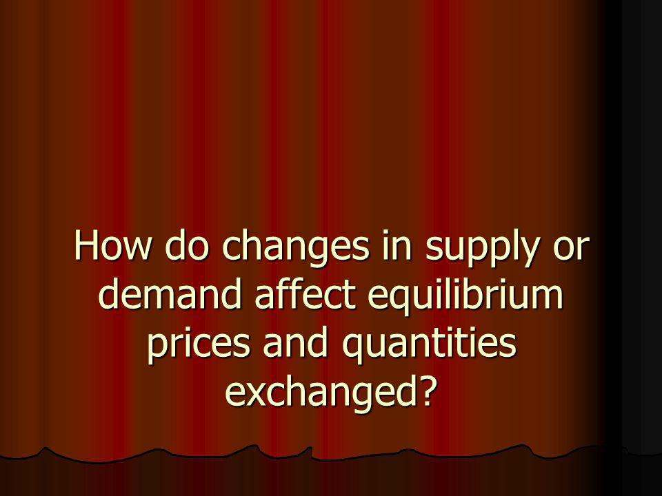 How do changes in supply or demand affect equilibrium prices and quantities exchanged?