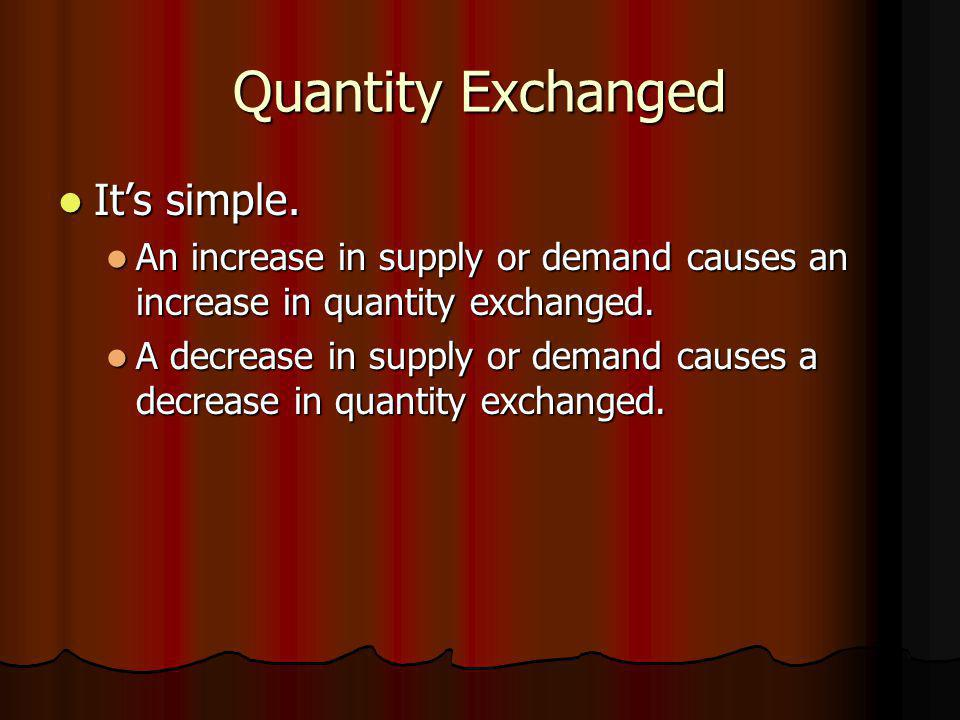 Quantity Exchanged Its simple. Its simple. An increase in supply or demand causes an increase in quantity exchanged. An increase in supply or demand c