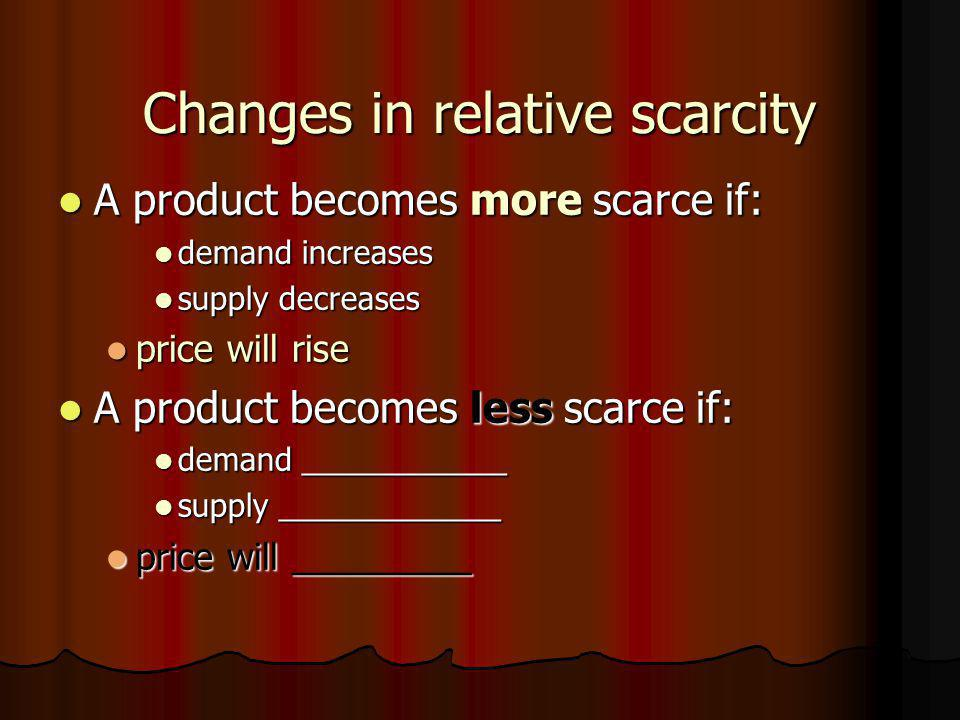 Changes in relative scarcity A product becomes more scarce if: A product becomes more scarce if: demand increases demand increases supply decreases supply decreases price will rise price will rise A product becomes less scarce if: A product becomes less scarce if: demand ____________ demand ____________ supply _____________ supply _____________ price will _________ price will _________