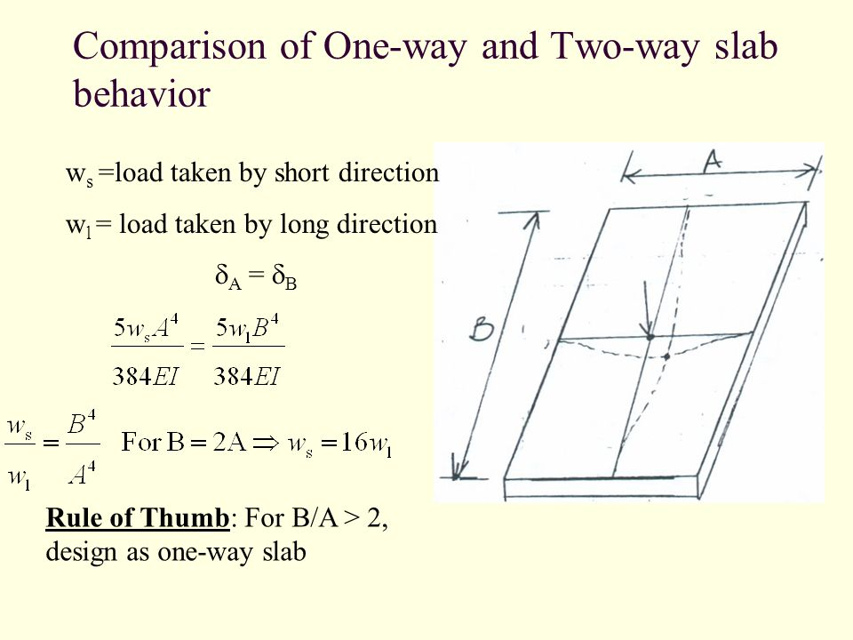 Comparison of One-way and Two-way slab behavior w s =load taken by short direction w l = load taken by long direction A = B Rule of Thumb: For B/A > 2, design as one-way slab