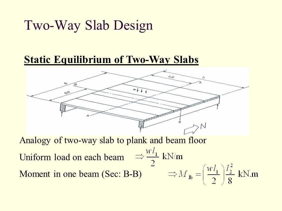 Two-Way Slab Design Static Equilibrium of Two-Way Slabs Analogy of two-way slab to plank and beam floor Uniform load on each beam Moment in one beam (Sec: B-B)