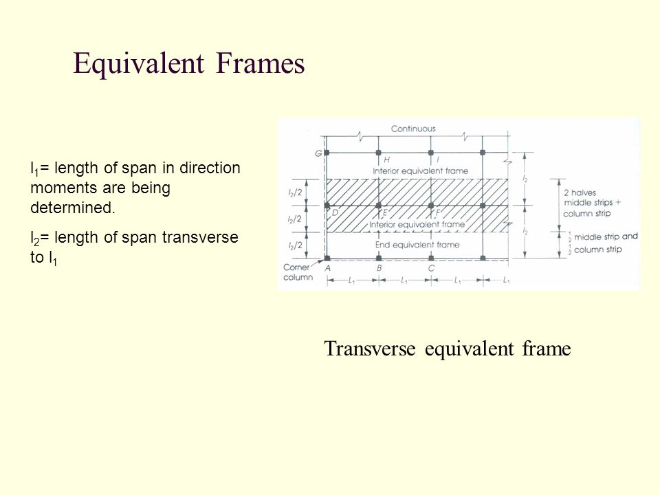 Equivalent Frames Transverse equivalent frame l 1 = length of span in direction moments are being determined.